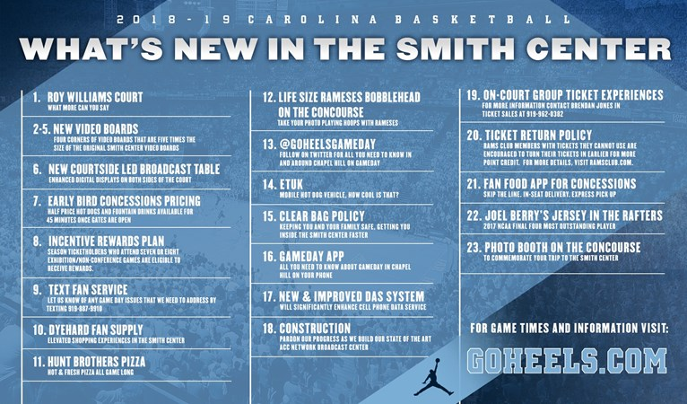 Know Before You Go: Dean E  Smith Center - University of North