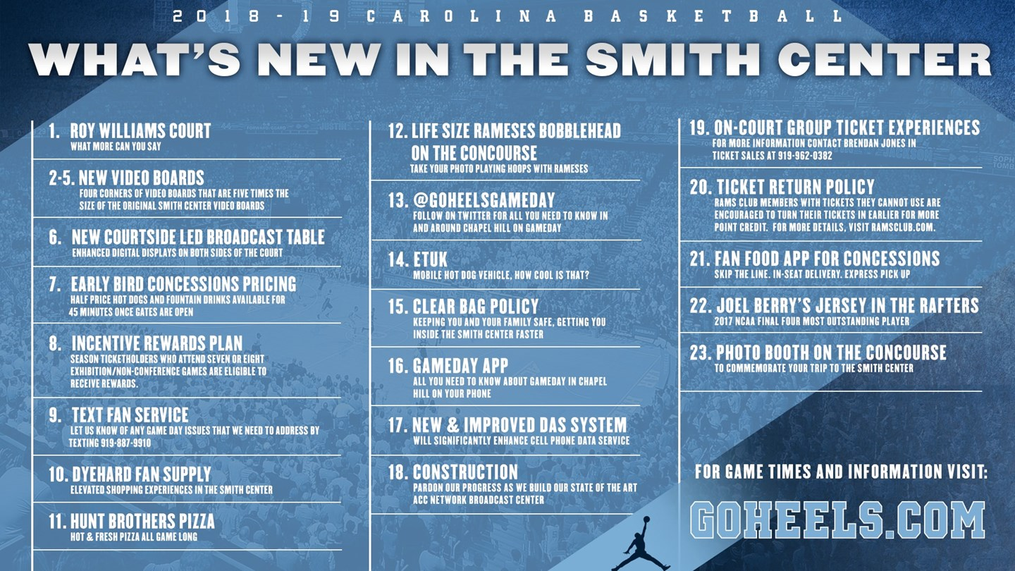 Know Before You Go: Dean E  Smith Center - University of