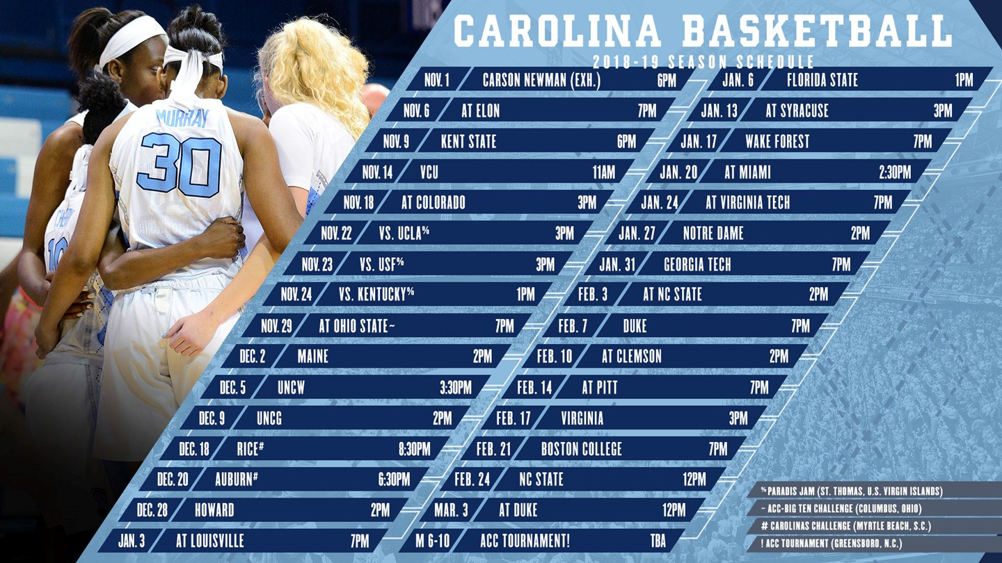 Challenging Schedule Ahead For Carolina University Of North