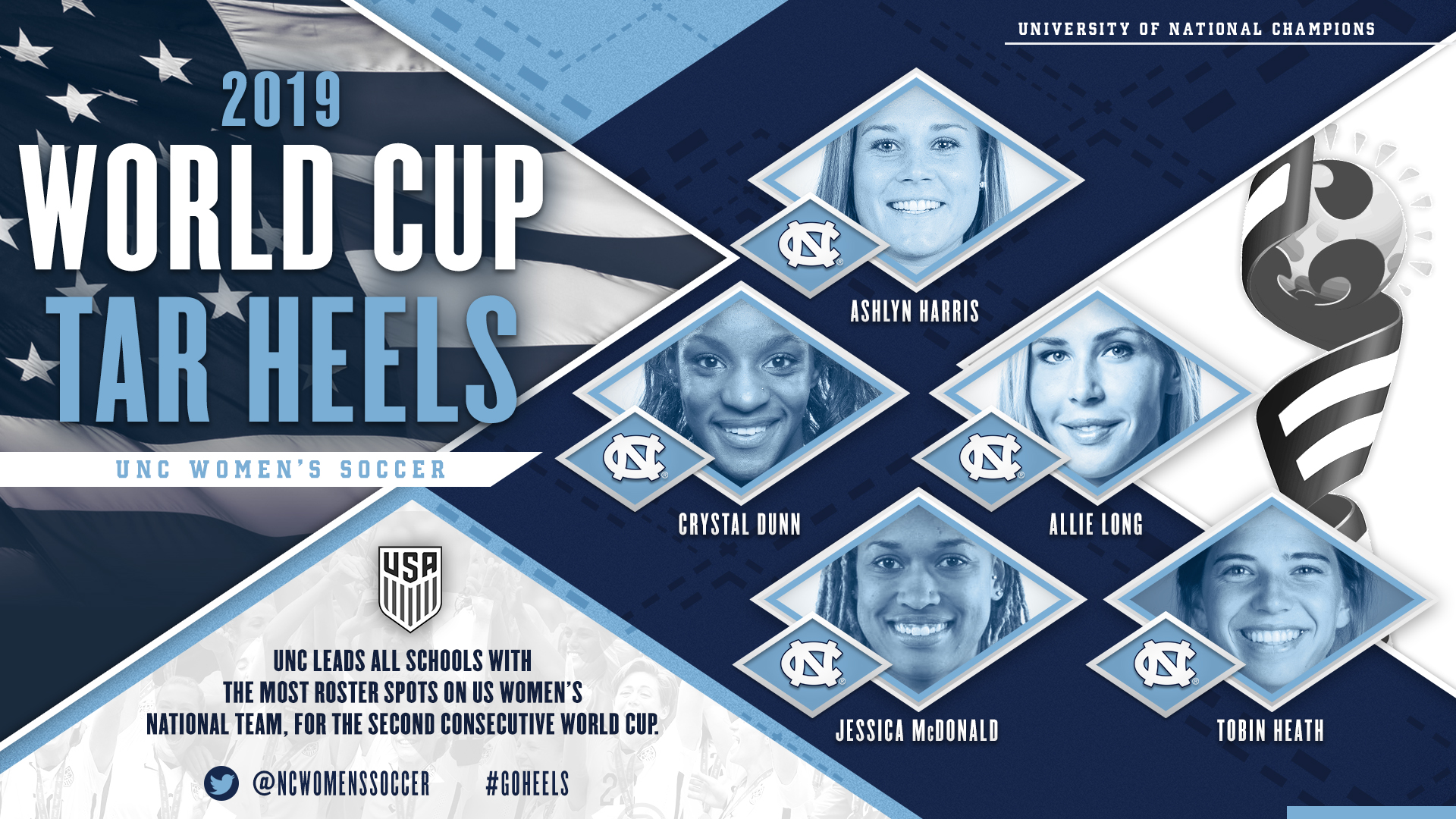 Five Tar Heel Alumnae Named To 2019 U S  World Cup Team