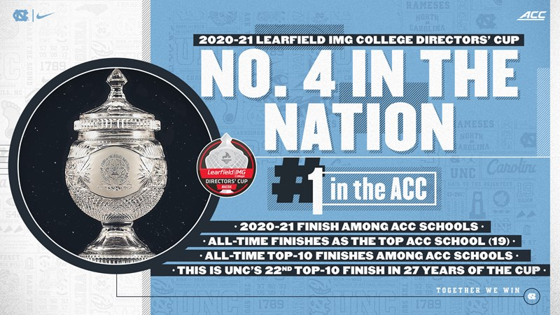 UNC Finishes No. 4 In Director's Cup National Rankings
